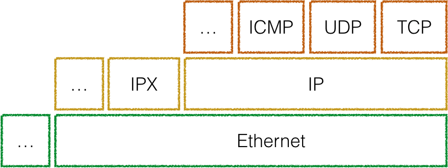 ip-stack.001
